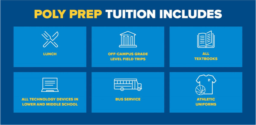 Poly Tuition Includes:  Lunch  Off campus grade-level field trips  All textbooks Technology devices in  Lower and Middle Schools Bus Service Athletic Uniforms