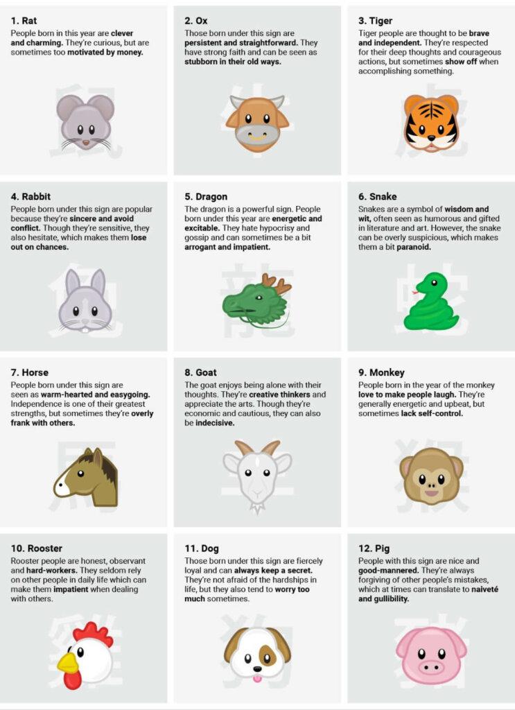 Lunar New Year animals