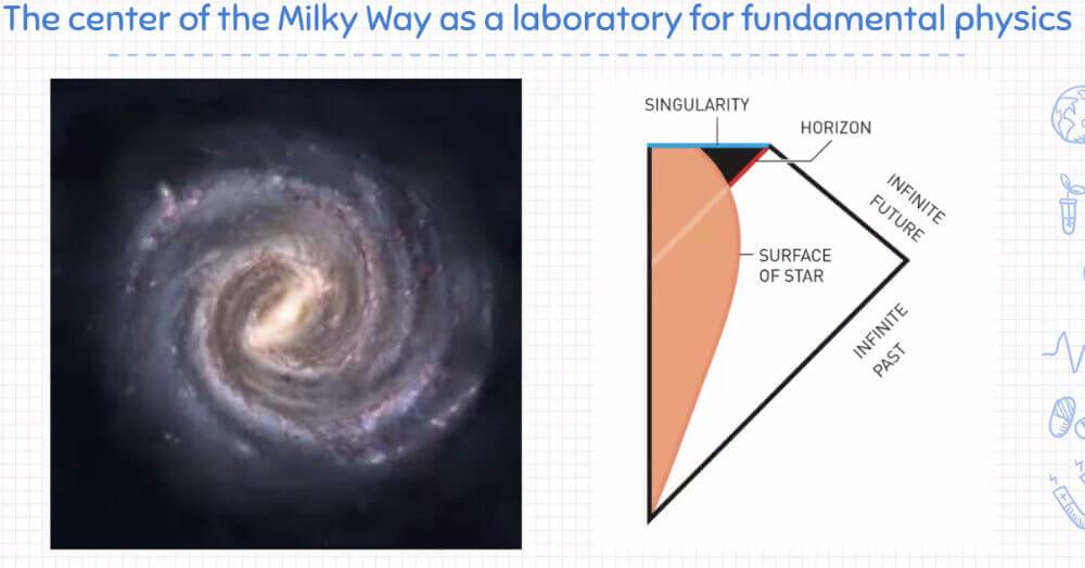 Nobel Prize Forum Milky Way slide