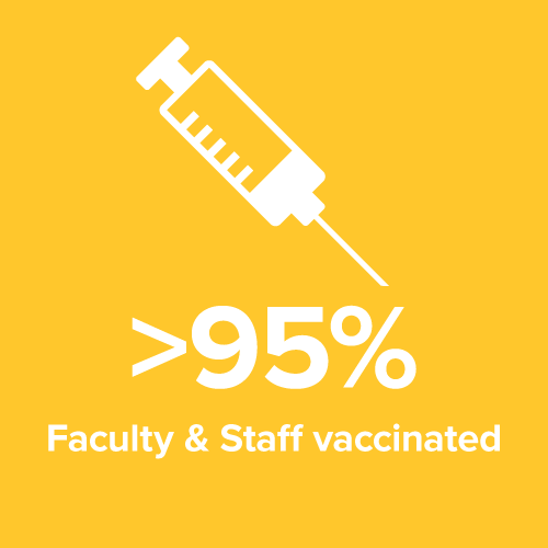 Faculty and staff vaccinated stat