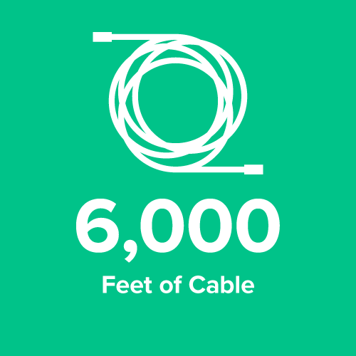 feet of cable stat